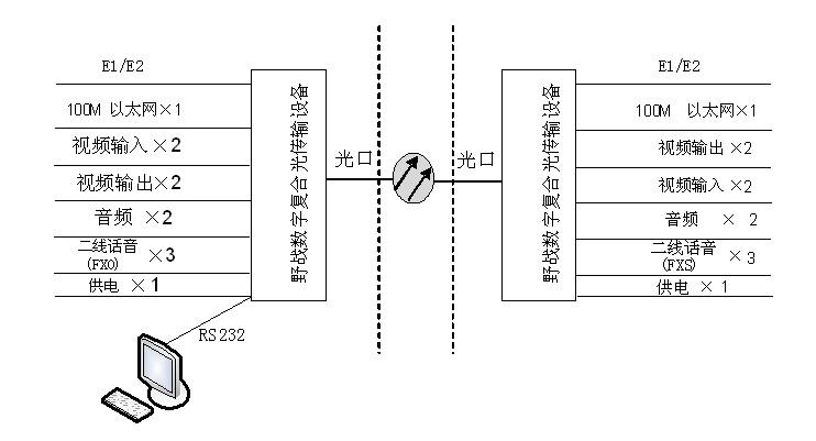 电路 电路图 电子 原理图 742_401